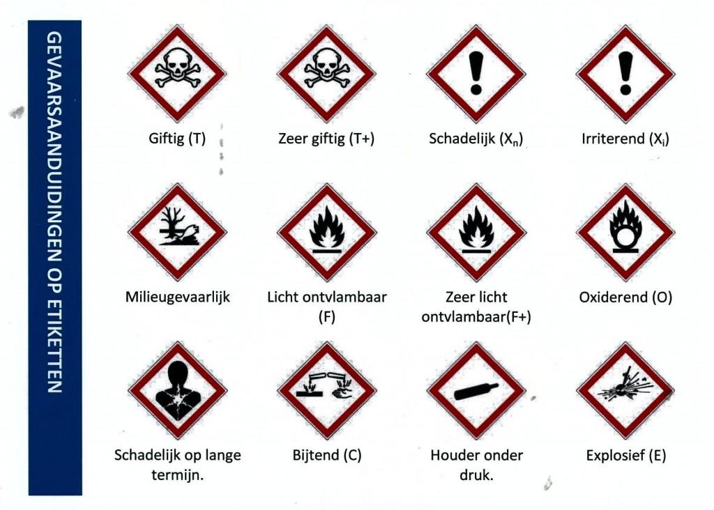 Veiligheidsborden 7